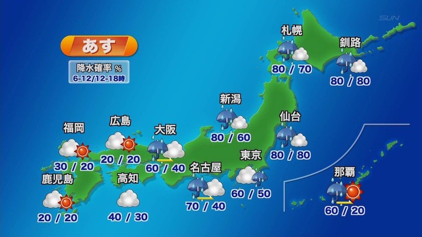 O clima do Japão